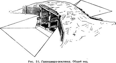 газокамера-землянка
