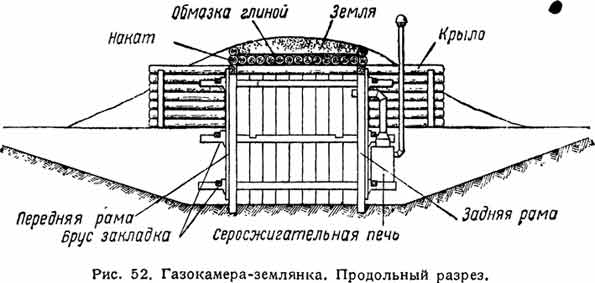газокамера