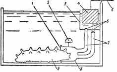 Р и с. 30. Устройство для регистрации интенсивности дыхания голотурий. 1—мембрана с отверстием; 2 — компенсирующий поплавок; 3 — поплавковая камера; 4— регистрирующий поплавок; 5 — указатель; 6 — клапаны; 7 — гибкие трубки; 8— колпачок; 9 — экспериментальное животное